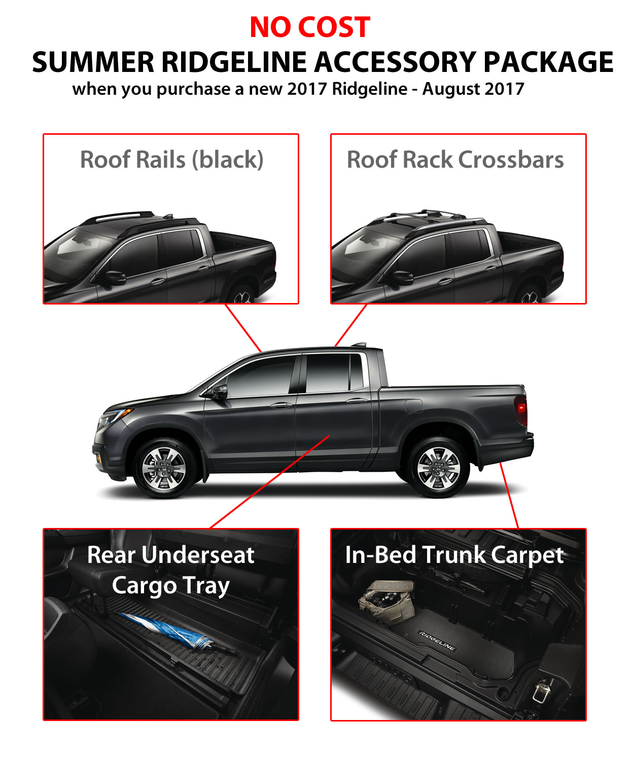 Ridgeline Accessory Package